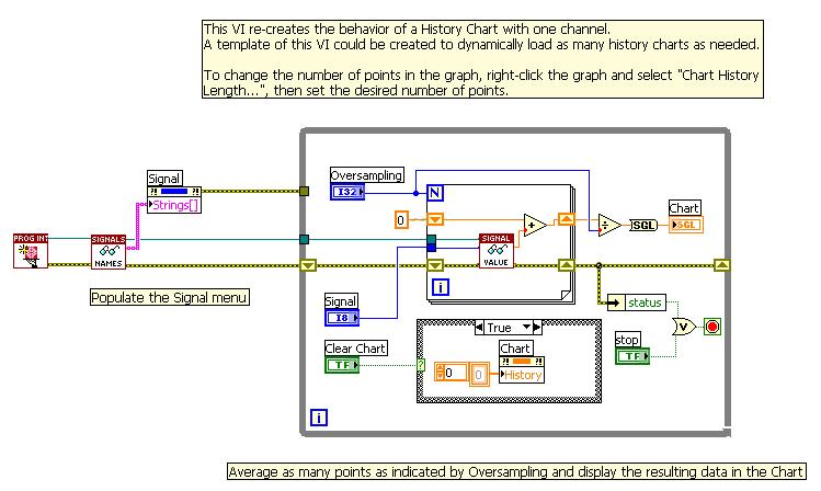 Programming Interface QT PI 5   Nanonis